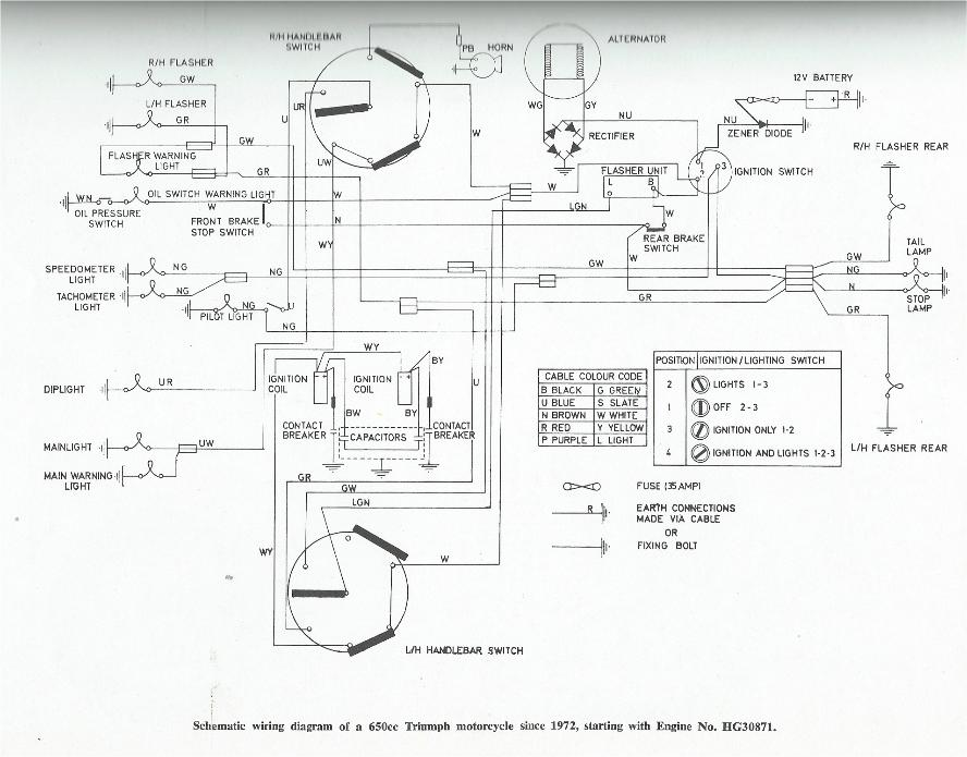 triumph wiring diagrams