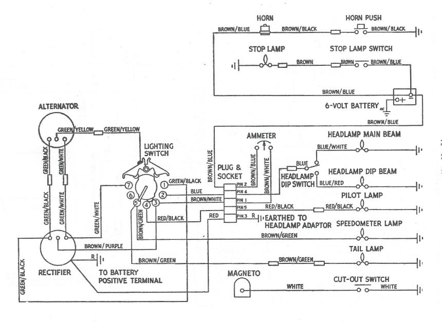 1980 Triumph Spitfire 1500 Wiring Diagrams Wiring Diagram
