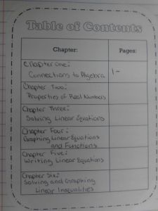 Intro Table of Contents