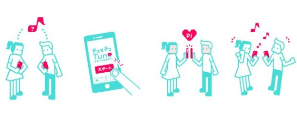 iPhone app compares couples' playlists to test compatibility