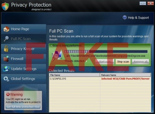 Privacy Protection scam