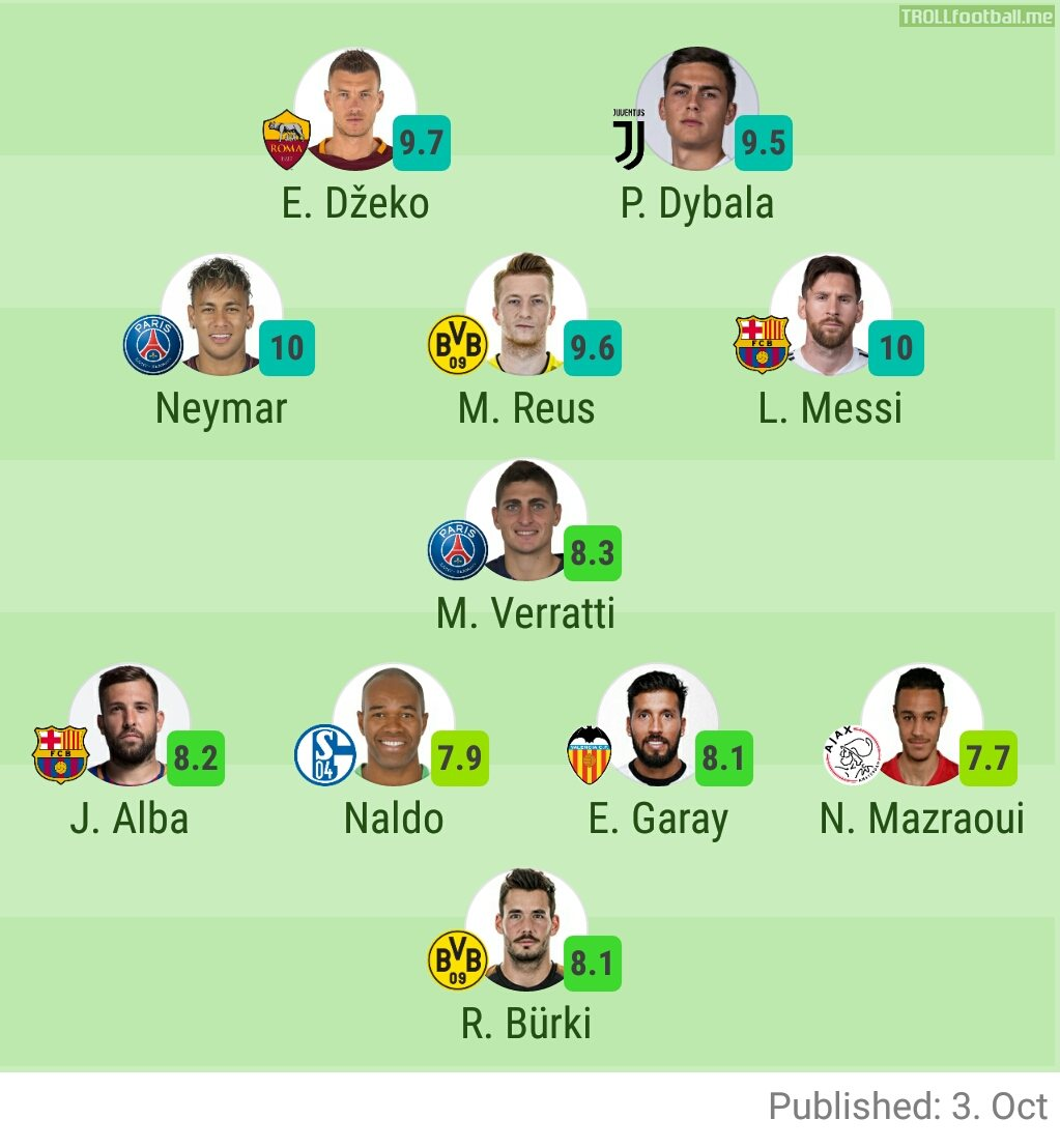 Sofascore Ac Milan V Roma Sofascore Champions League Round 2 Team Of The Week Messi And
