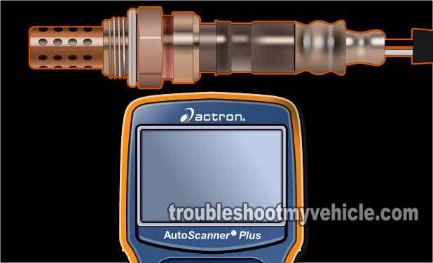 98 Astro Van Oxygen Sensor Diagram Index listing of wiring diagrams