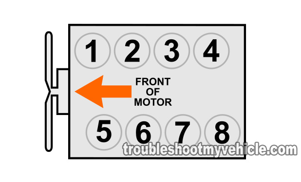 Part 1 -How to Test the Fuel Injectors (Ford 46L, 54L)