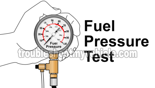 Part 1 -How to Test the Fuel Pump -No Start Test (Ford 46L, 54L)