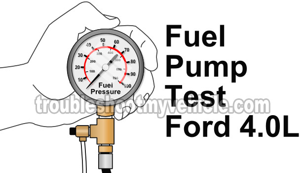 Part 1 -How to Test the Fuel Pump (Ford 40L)