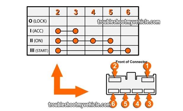 98 Honda Accord Ignition Switch Wire Diagram - Carbonvotemuditblog \u2022