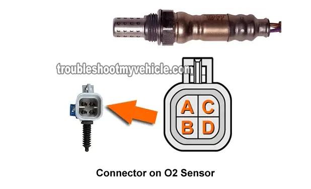 Part 1 -P0141, P0161 Downstream O2 Sensor Test (1999-2002 GM 48L