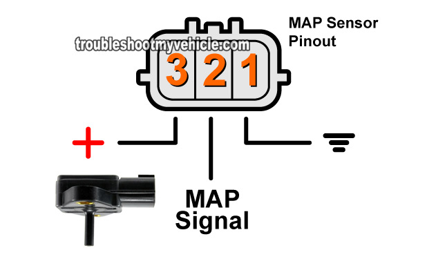 Part 1 -How to Test the MAP Sensor P0105 (33L Nissan Pathfinder)