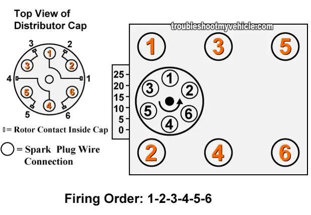 2000 mazda mpv v6 firing order