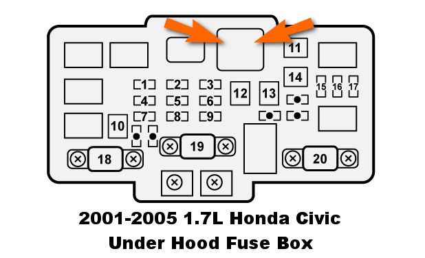 honda civic under hood fuse relay box
