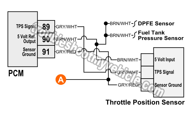 Throttle Position Sensor Schematic Electronic Schematics collections