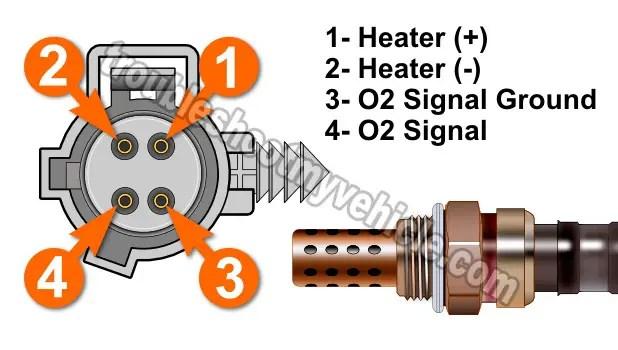 Jeep O2 Sensor Wiring Wiring Schematic Diagram