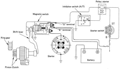 1992 isuzu pickup motor diagram