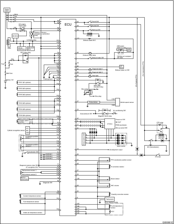 wiring diagram mitsubishi fuso