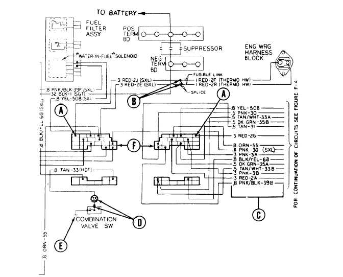 m1009 cucv wiring diagram
