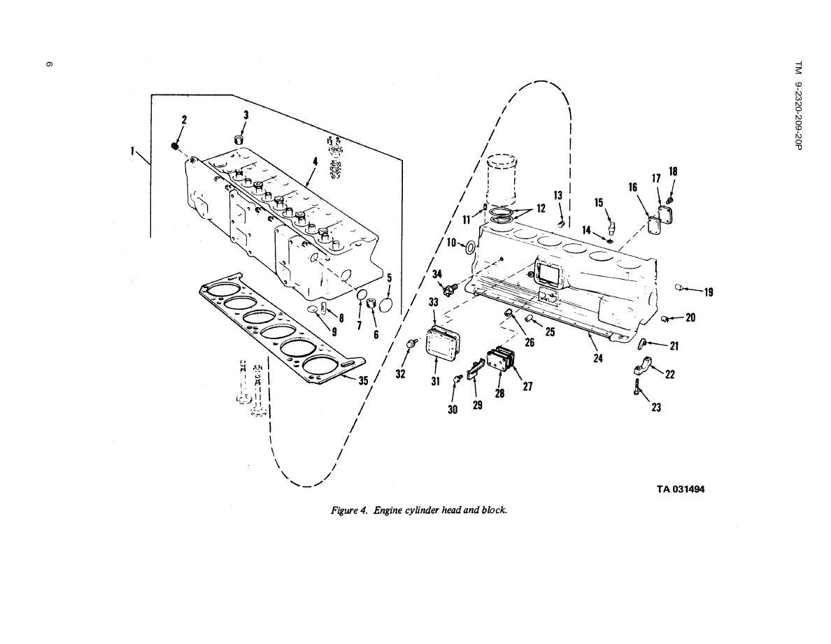 m35a2 wiring schematic