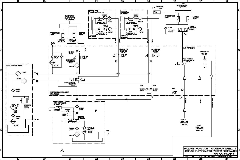 hydraulic cylinder basic circuit