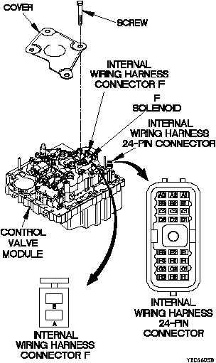 6l80 transmission wiring harness