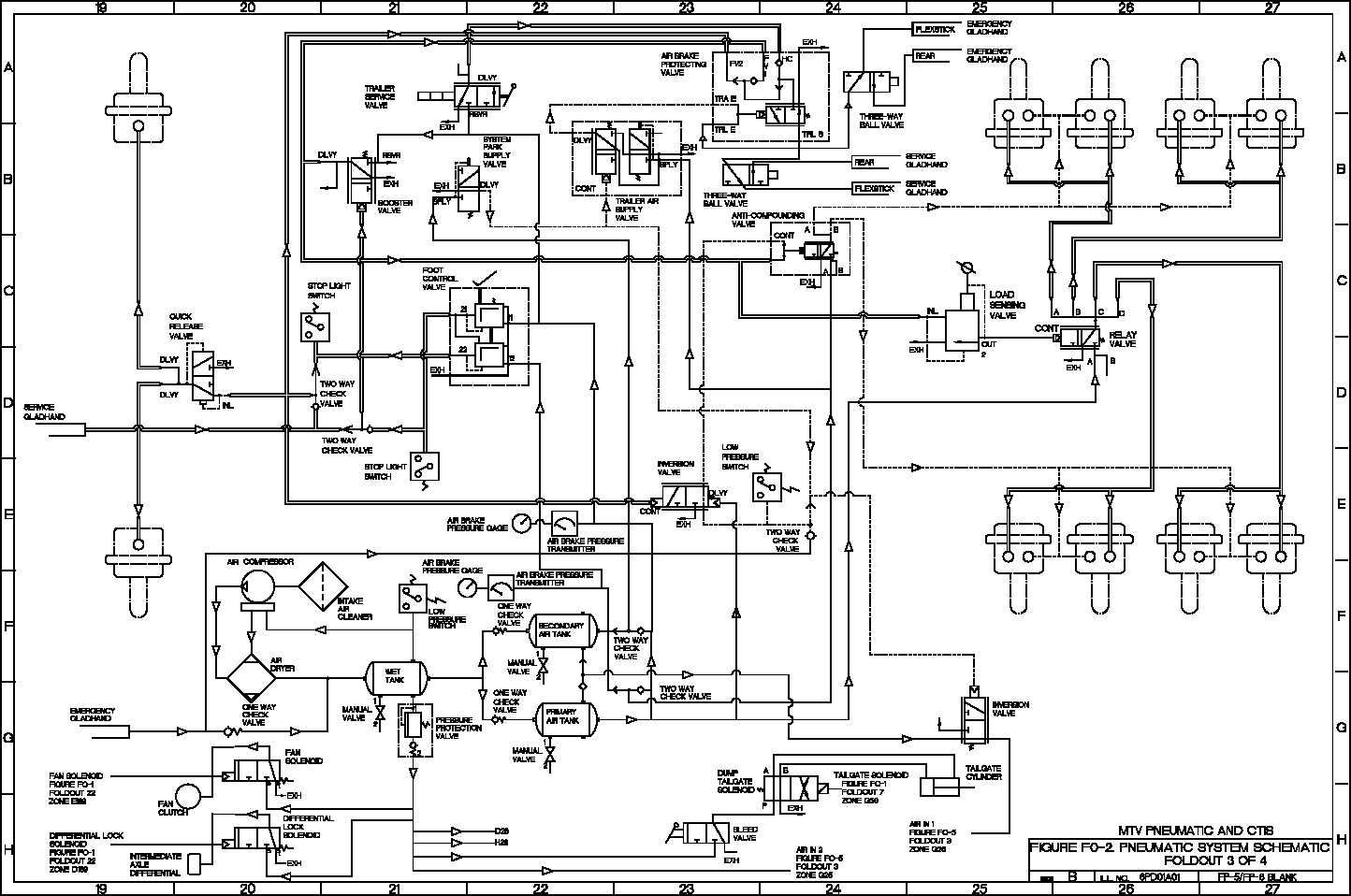 pneumatic loop wiring diagram