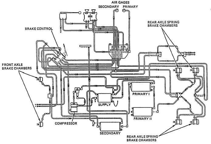 tractor truck air brakes diagrams