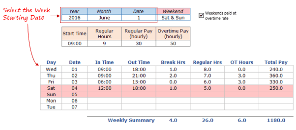 daily wages calculator