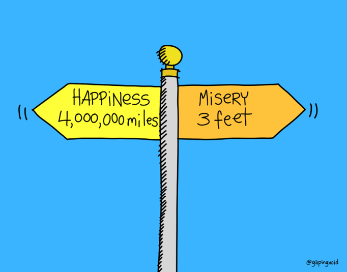 Happiness or Misery?