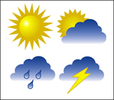 Which of These 4 \u201cWeather Conditions\u201d Describe Your Leadership