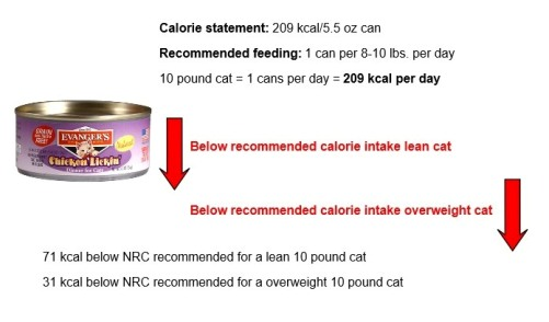 Evangers Chicken Lickin cat food