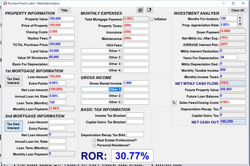 How to Calculate Rate of Return On A Real Estate Investment (John