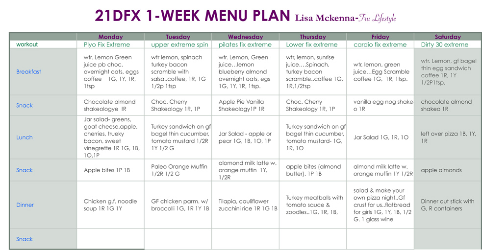 meal plans \u2013 Tru Yoga Lifestyle - meal plans