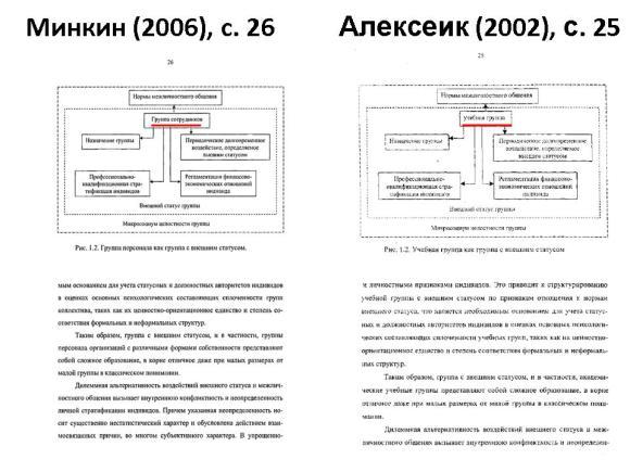 Сравнение диссертаций Минкина и Алексеик. Слайд 2