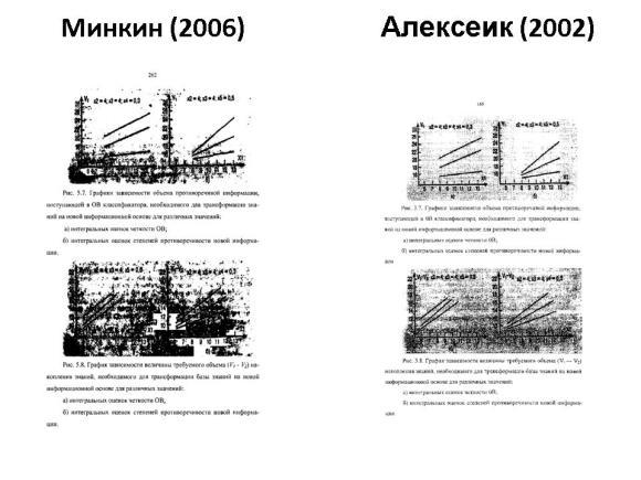 Сравнение диссертаций Минкина и Алексеика. Слайд 23