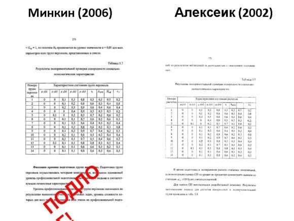 Сравнение диссертаций Минкина и Алексеика. Слайд 25