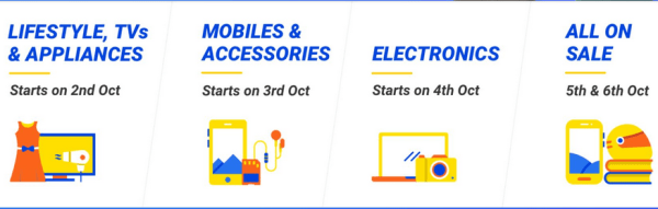 Flipkart's big billion days sale 2016 all categories