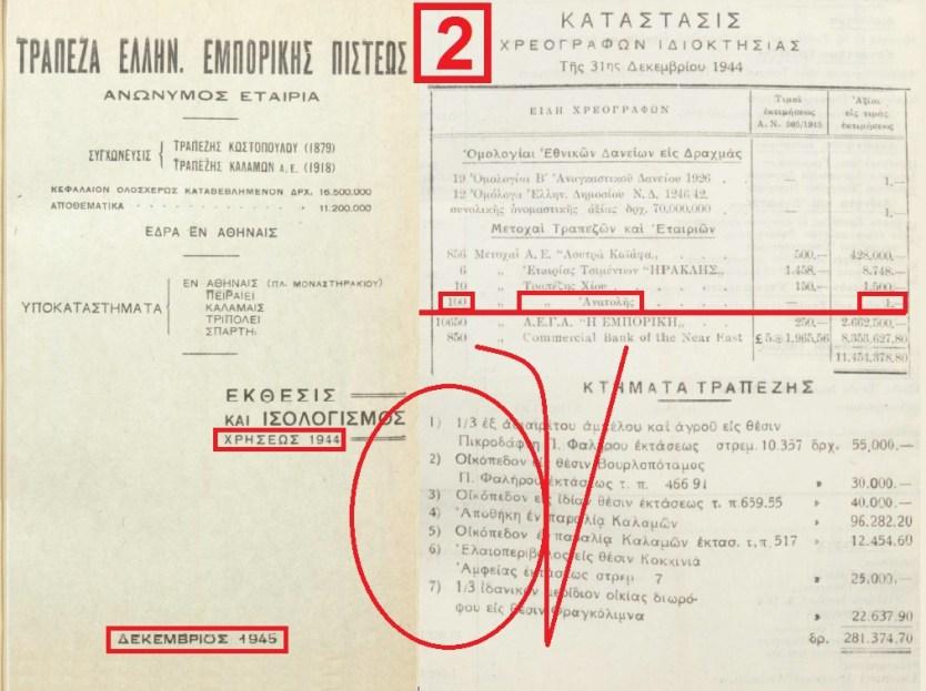 ΜΕΤΟΧΕΣ ΤΡΑΠΕΖΑΣ ΑΝΑΤΟΛΗΣ ΣΤΗ ΠΙΣΤΕΩΣ -ΚΑΤΟΧΗ 1944