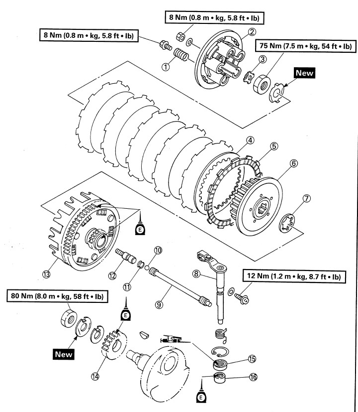 zongshen 250 dirt bike wiring diagram