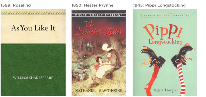 As You Like It, Shakespeare: Amazon, Barnes & Noble The Scarlet Letter, Nathaniel Hawthorne: Amazon , Barnes & Noble PippiLongstocking, Astrid Lindgren: Amazon , Barnes & Noble