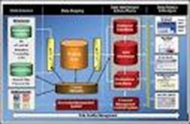 Contoh Penerapan Sistem Kontrol Contoh Proposal Manajemen Proyek Academiaedu Contoh Penerapan Database Terdistribusi Di Lingkungan Sekitar