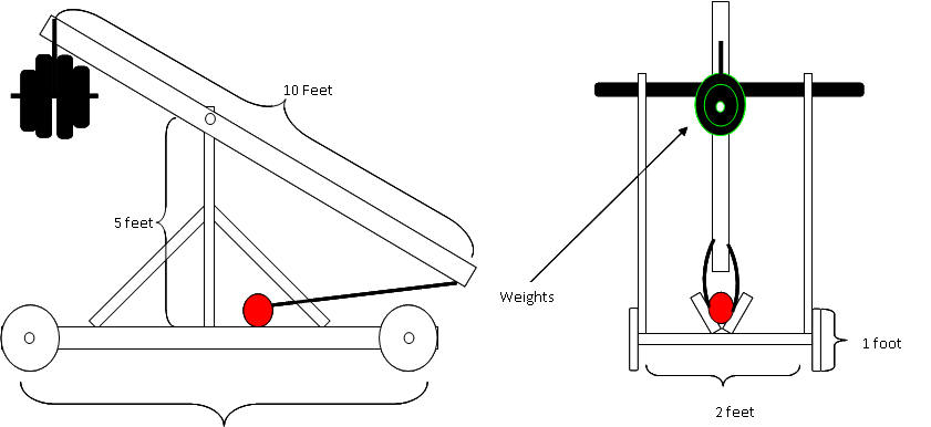 diagram of spring arm trebuchet