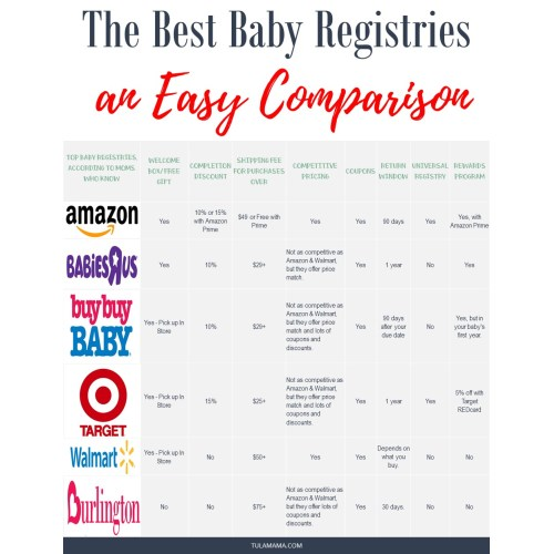Medium Crop Of Burlington Coat Factory Baby Registry