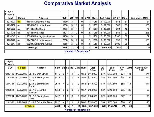 CMA Explained-Comparative Market Analysis - How Much is my Home Worth?