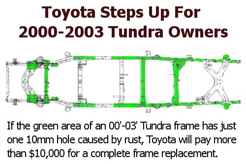 Toyota Launches Tundra Frame Replacement Program Tundra