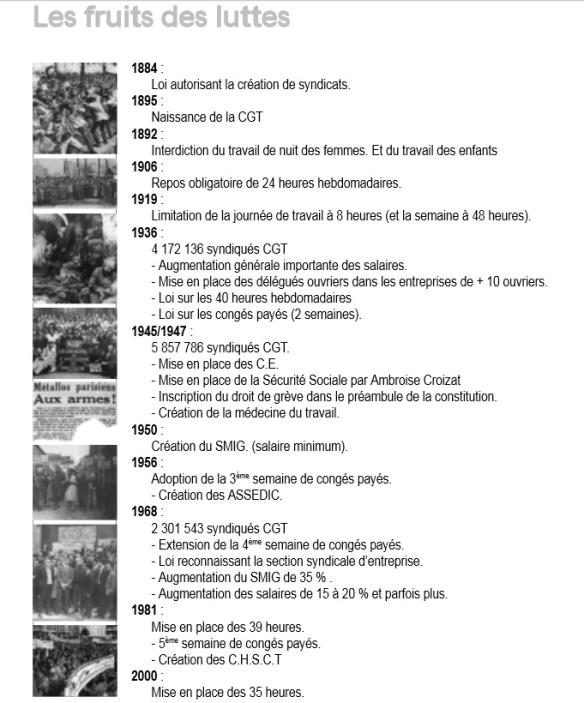 Historique CGT
