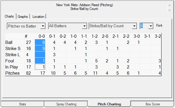Baseball \/ Softball Scouting Software for Windows and Palm OS - pitching chart