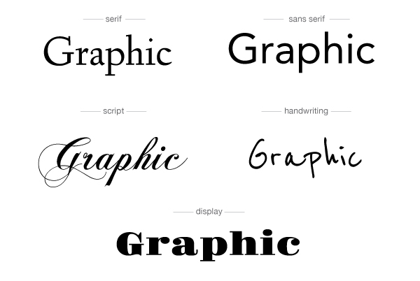 What does typography say about your brand? - Turnaround Design - modern logo fonts