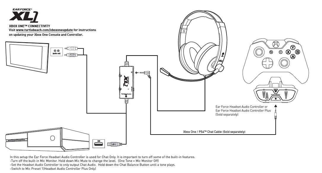 headset wiring diagram in addition stereo headphone jack wiring
