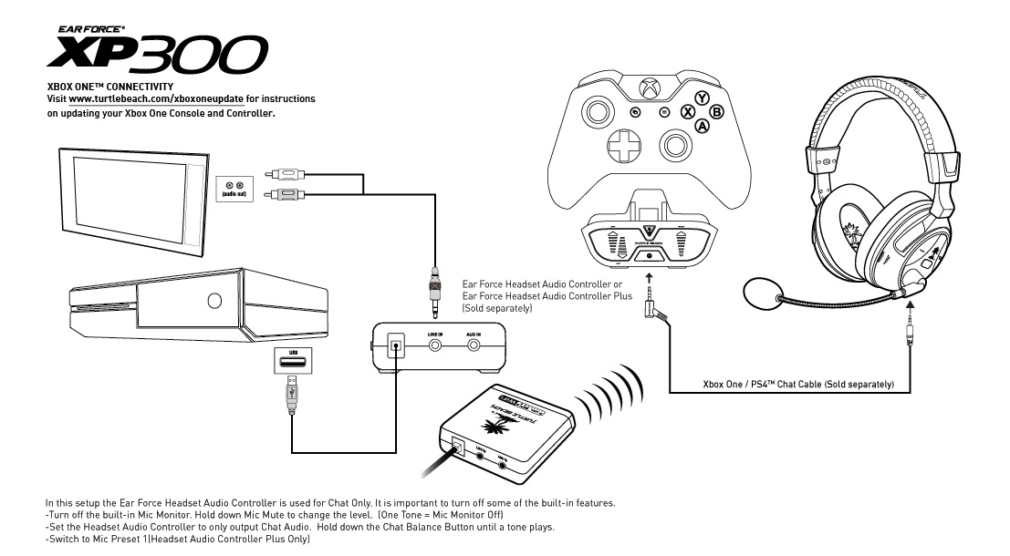 one stereo headset wiring xbox