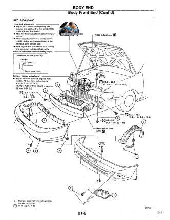 nissan b14 engine harness diagram