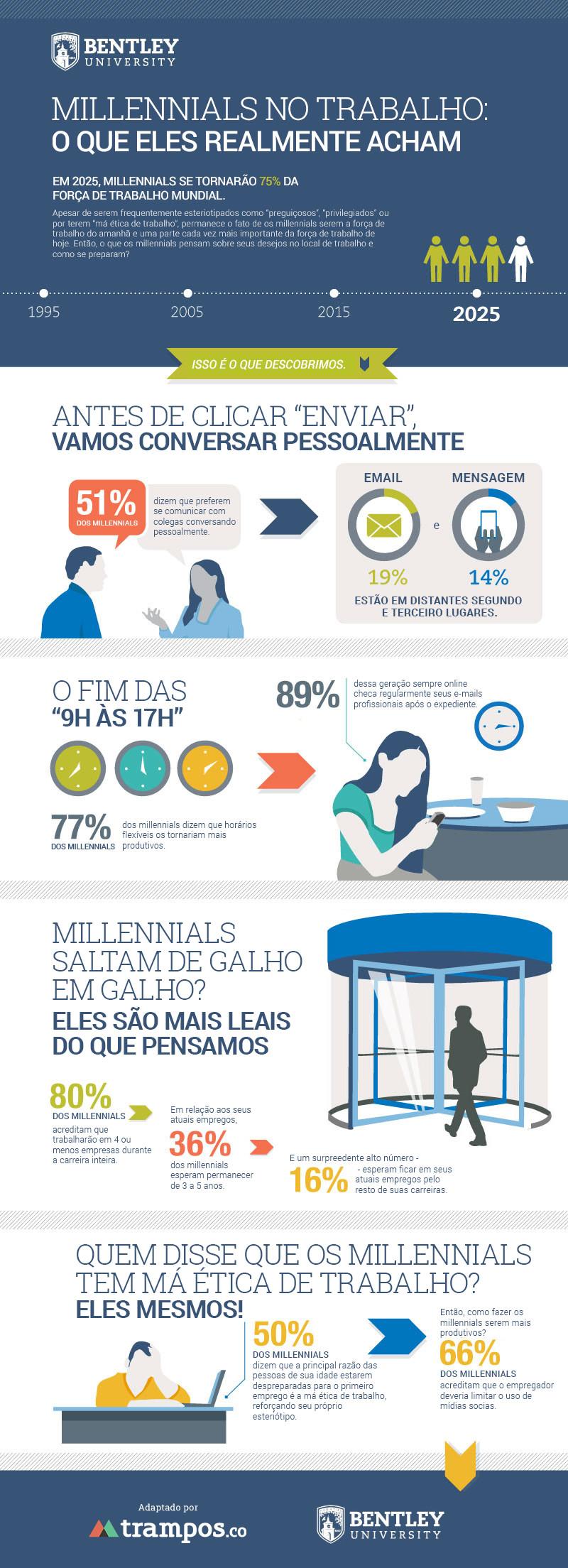 2016-05-30_millennials_no_trabalho